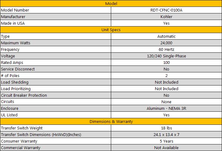 Kohler 100a transfer switch 1 phase rdt cfnc 0100a rdt cfnc 0100a wiring diagram swarovskicordoba Images